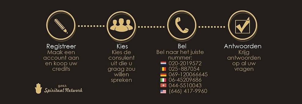 Credits Netherlands
